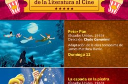 Children´s Classics of Cinema and Literature