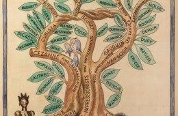 Genealogías del arte, o la historia del arte como arte v...