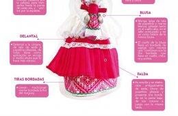 Elaboración de muñeca artesanal donxu