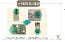 A pe$o el kilo
